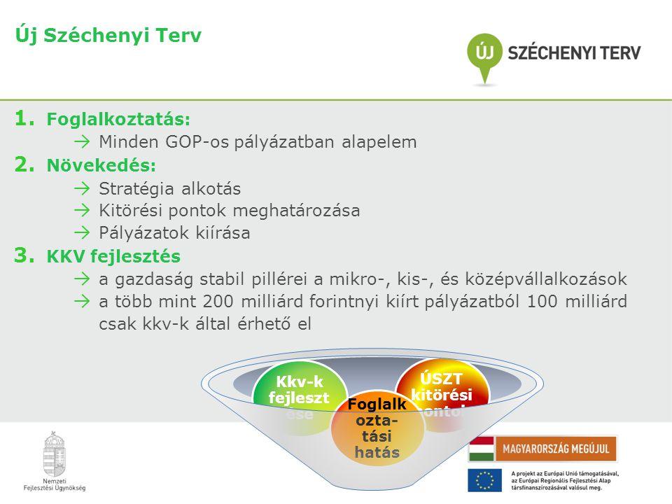 Új Széchenyi Terv 1.Foglalkoztatás: → Minden GOP-os pályázatban alapelem 2.