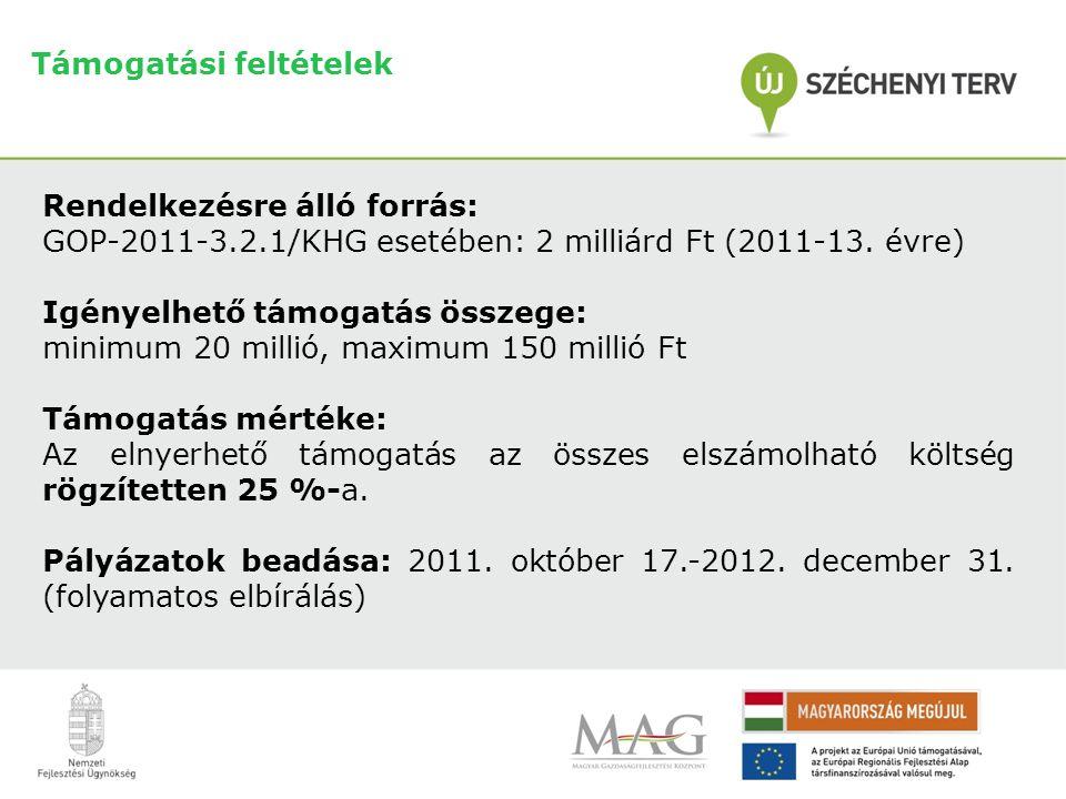 Rendelkezésre álló forrás: GOP-2011-3.2.1/KHG esetében: 2 milliárd Ft (2011-13.