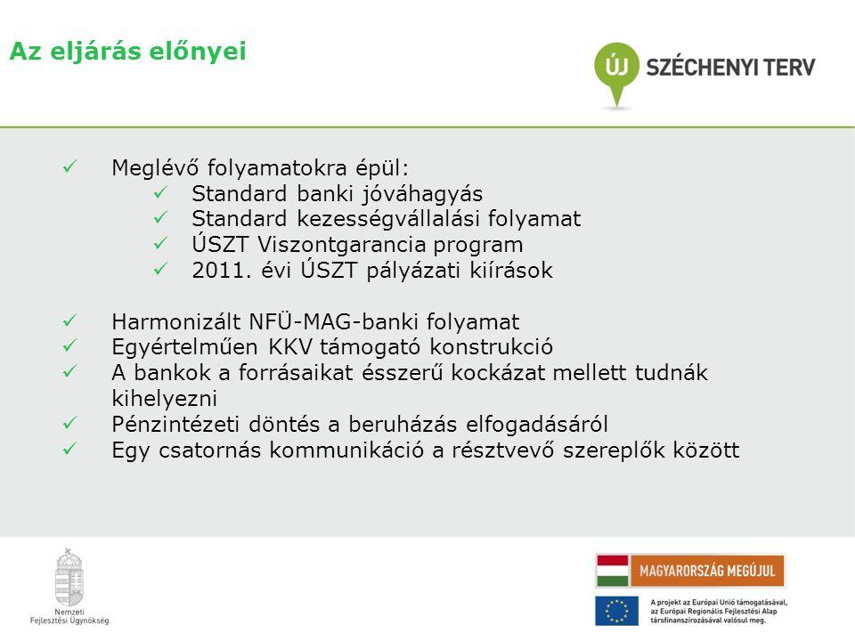 Az eljárás előnyei  Meglévő folyamatokra épül:  Standard banki jóváhagyás  Standard kezességvállalási folyamat  ÚSZT Viszontgarancia program  2011.