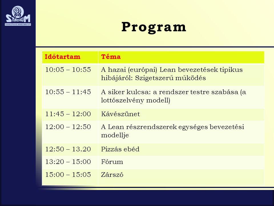 Program IdőtartamTéma 10:05 – 10:55A hazai (európai) Lean bevezetések tipikus hibájáról: Szigetszerű működés 10:55 – 11:45A siker kulcsa: a rendszer t