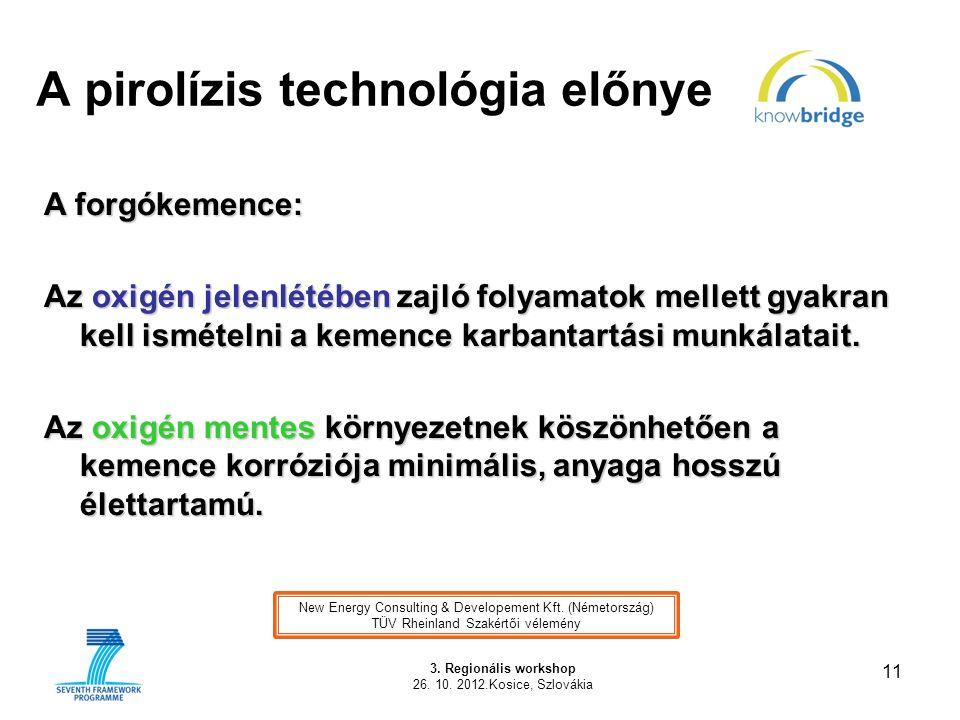 A pirolízis technológia előnye 11 3. Regionális workshop 26. 10. 2012.Kosice, Szlovákia A forgókemence: Az oxigén jelenlétében zajló folyamatok mellet