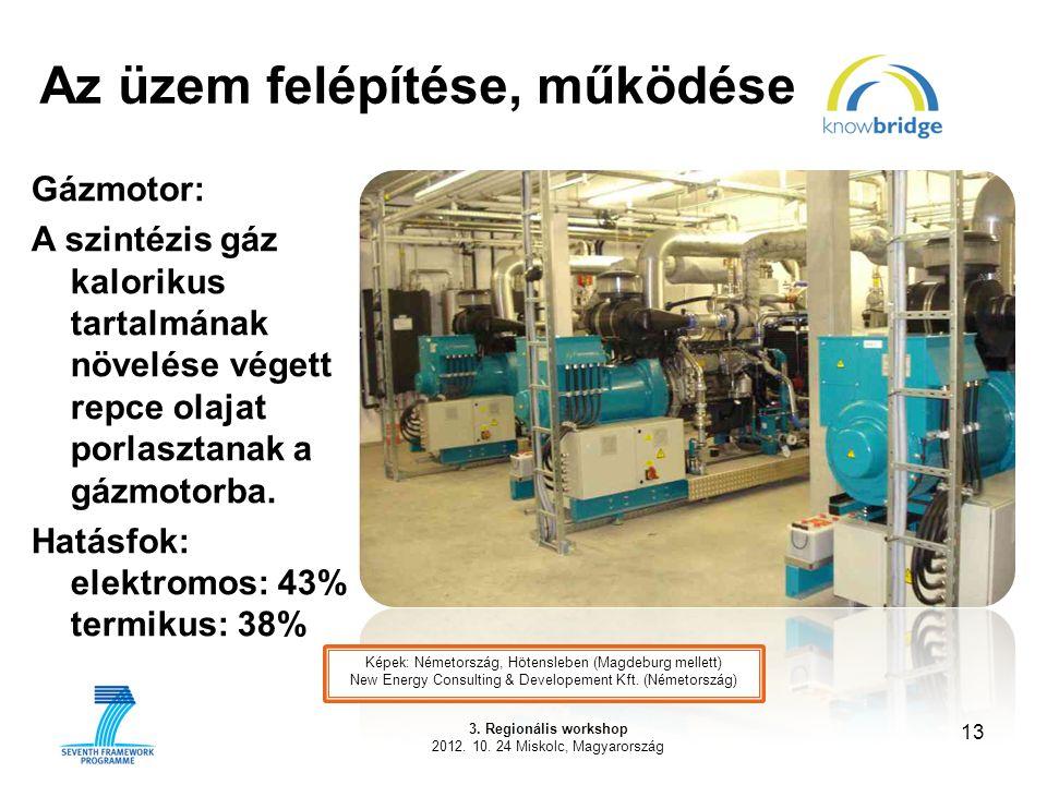 Az üzem felépítése, működése 13 3. Regionális workshop 2012. 10. 24 Miskolc, Magyarország Illusztráció Gázmotor: A szintézis gáz kalorikus tartalmának