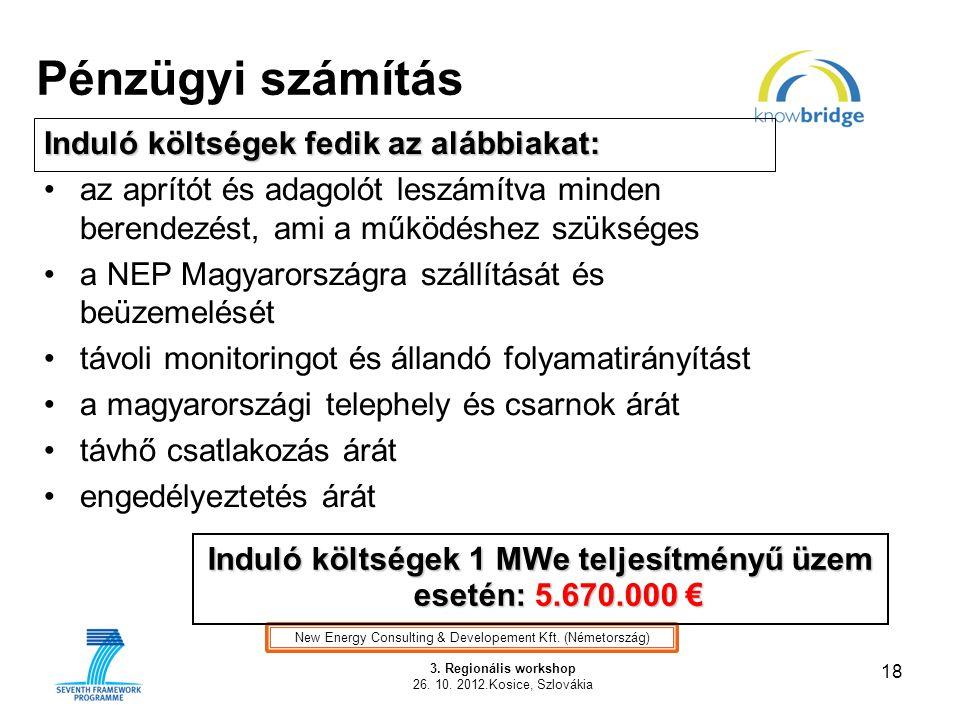 Pénzügyi számítás 18 3. Regionális workshop 26. 10. 2012.Kosice, Szlovákia Illusztráció New Energy Consulting & Developement Kft. (Németország) Induló