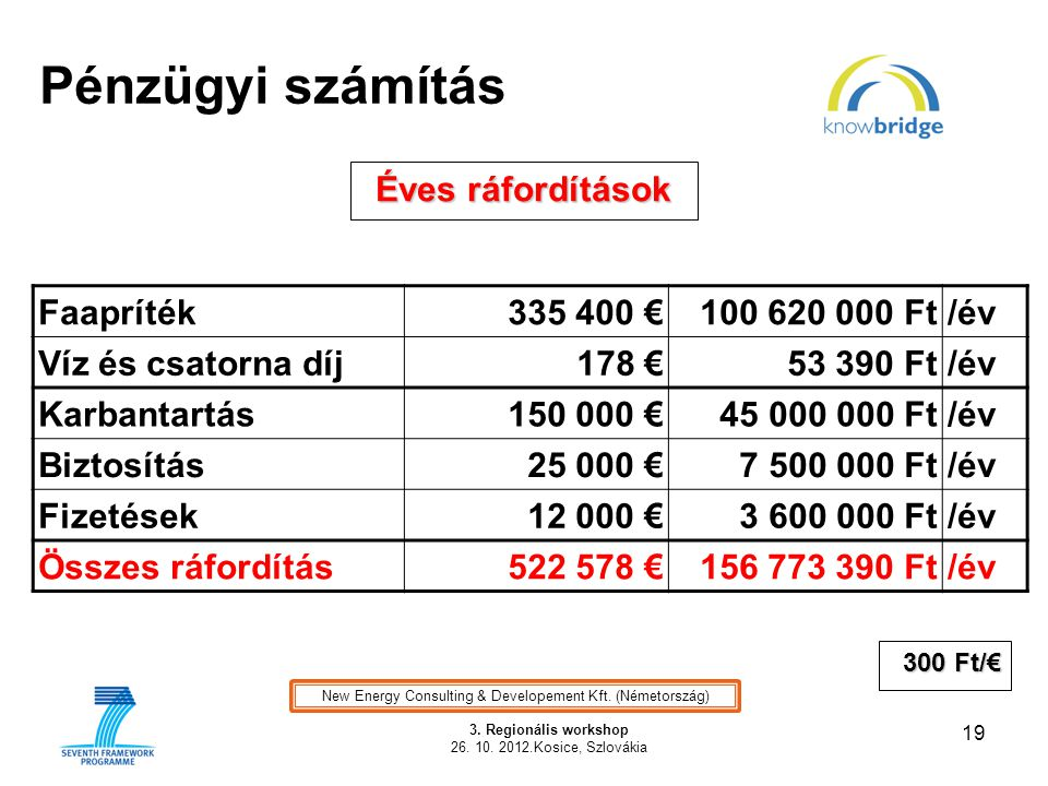 Pénzügyi számítás 20 3.Regionális workshop 26. 10.
