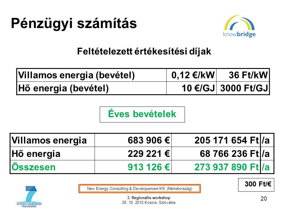 Pénzügyi számítás 20 3. Regionális workshop 26. 10. 2012.Kosice, Szlovákia Illusztráció New Energy Consulting & Developement Kft. (Németország) 300 Ft