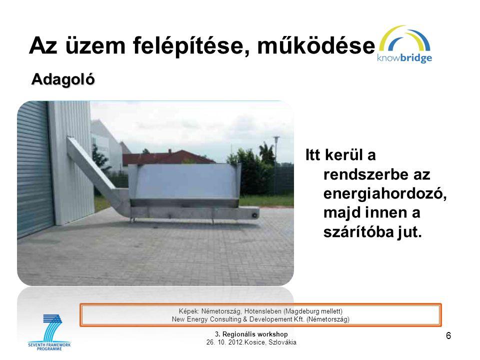 Az üzem felépítése, működése 6 3. Regionális workshop 26. 10. 2012.Kosice, Szlovákia Adagoló Képek: Németország, Hötensleben (Magdeburg mellett) New E