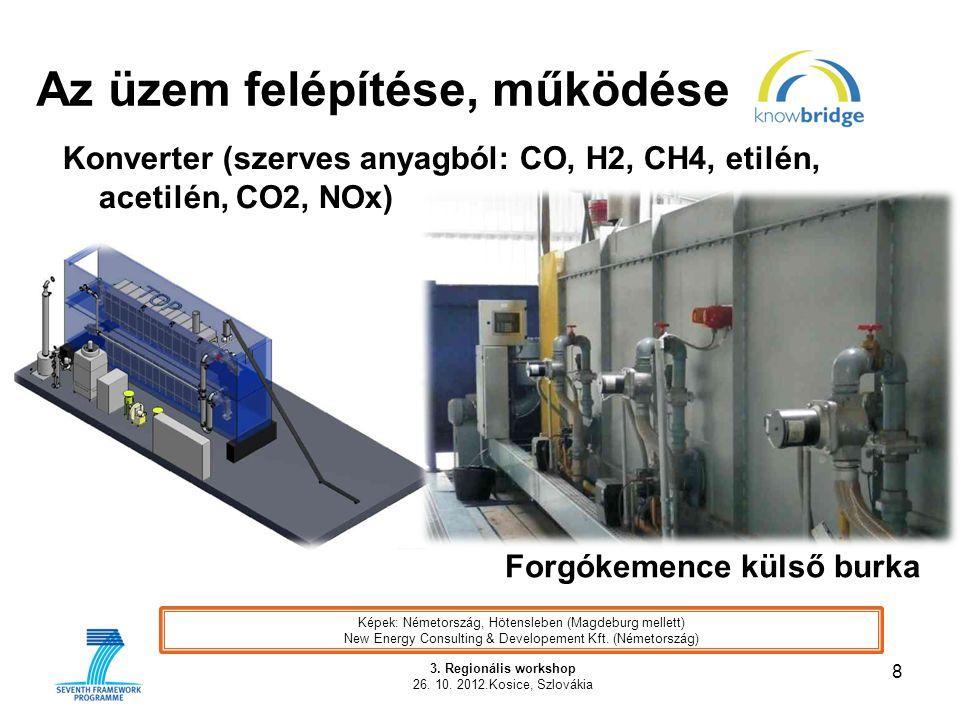 Az üzem felépítése, működése 8 3. Regionális workshop 26. 10. 2012.Kosice, Szlovákia Konverter (szerves anyagból: CO, H2, CH4, etilén, acetilén, CO2,