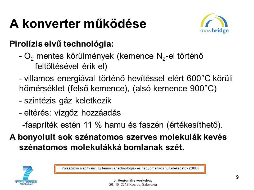 A konverter működése 9 3. Regionális workshop 26. 10. 2012.Kosice, Szlovákia Pirolízis elvű technológia: - O 2 mentes körülmények (kemence N 2 -el tör