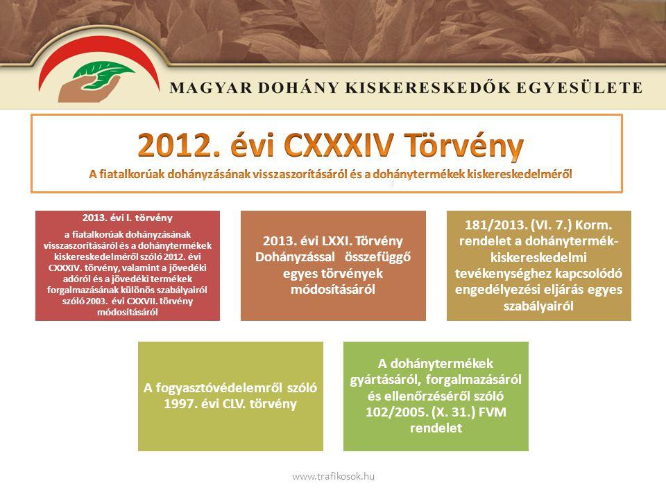 www.trafikosok.hu 2012.Évi CXXXIV. Tv. (Fdvtv.) 16.