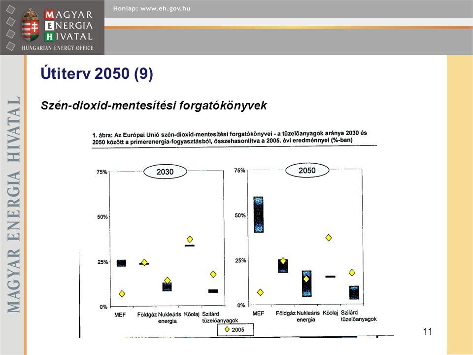 Útiterv 2050 (9) Szén-dioxid-mentesítési forgatókönyvek 11