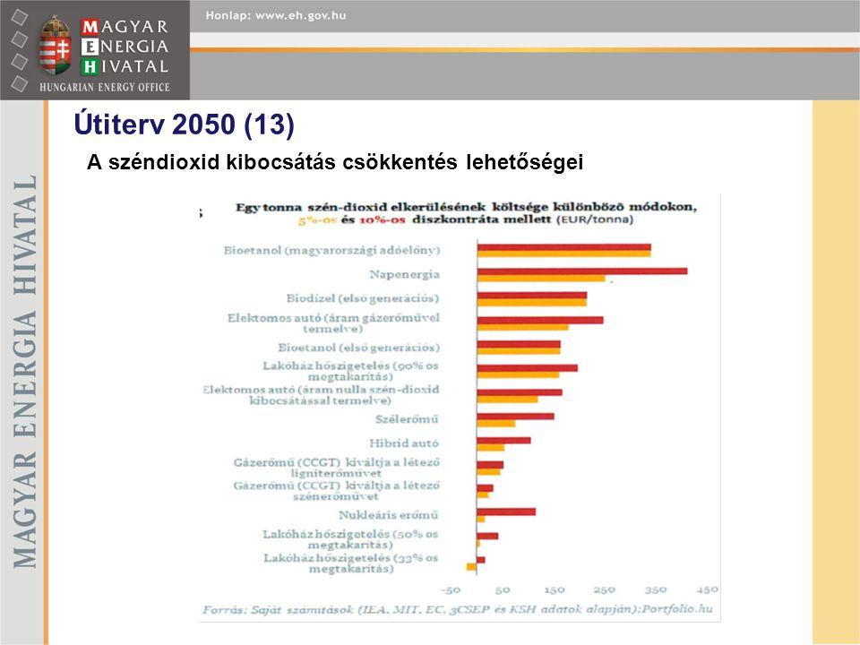 Útiterv 2050 (13) A széndioxid kibocsátás csökkentés lehetőségei