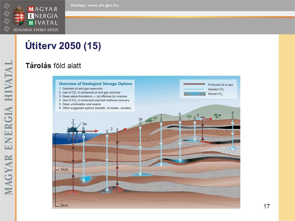Útiterv 2050 (15) Tárolás föld alatt 17