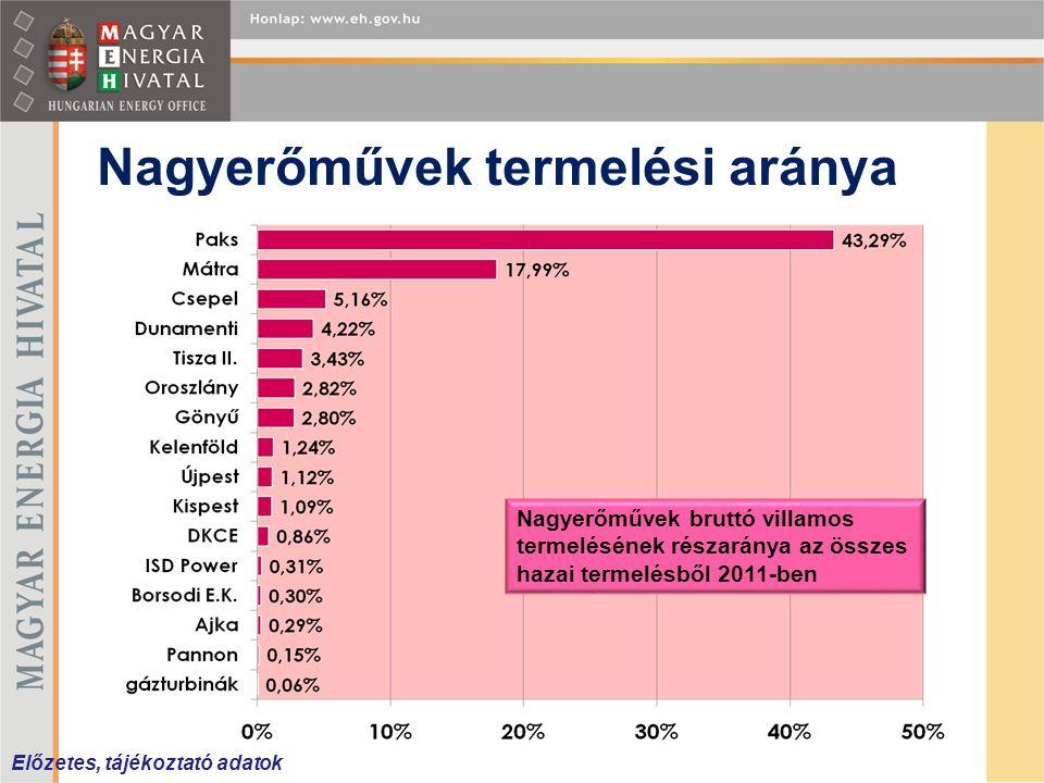 Nagyerőművek termelési aránya Nagyerőművek bruttó villamos termelésének részaránya az összes hazai termelésből 2011-ben Előzetes, tájékoztató adatok