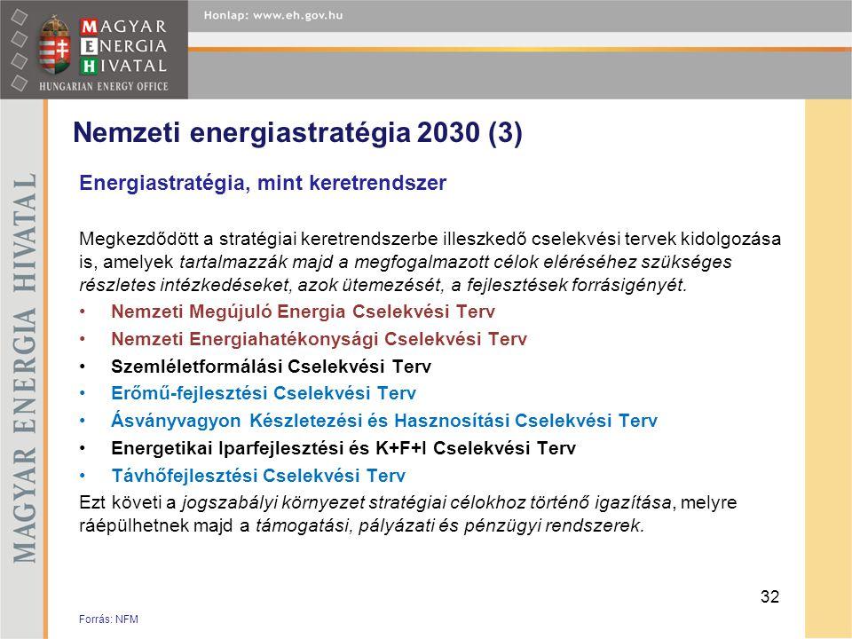Nemzeti energiastratégia 2030 (3) Energiastratégia, mint keretrendszer Megkezdődött a stratégiai keretrendszerbe illeszkedő cselekvési tervek kidolgoz
