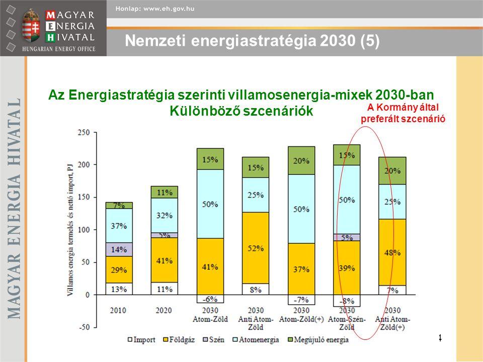 Az Energiastratégia szerinti villamosenergia-mixek 2030-ban Különböző szcenáriók 34 A Kormány által preferált szcenárió Nemzeti energiastratégia 2030