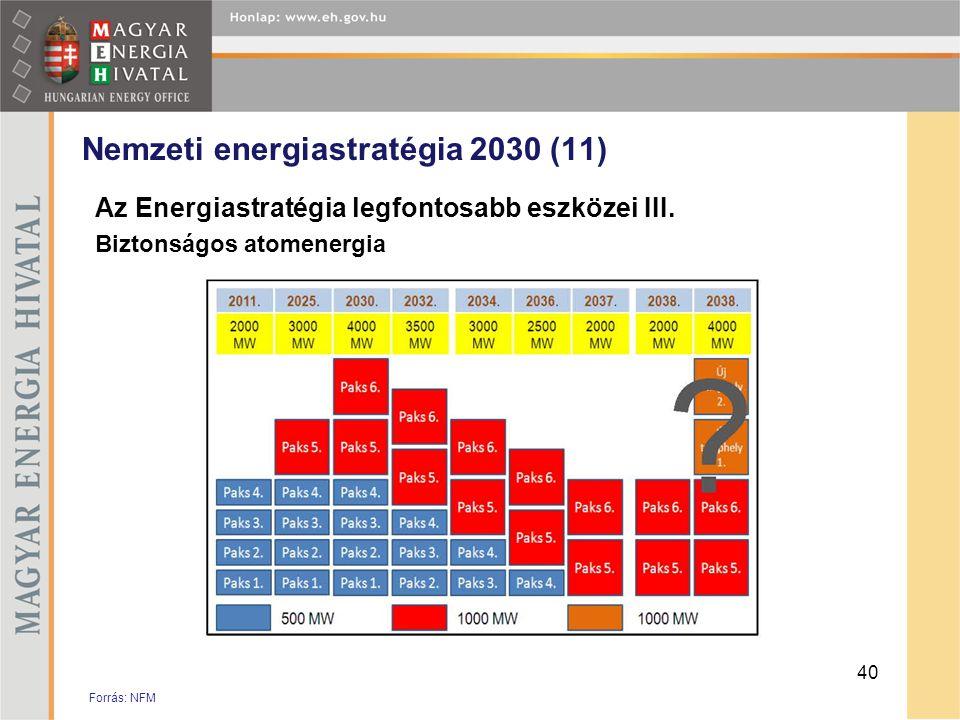 Nemzeti energiastratégia 2030 (11) Az Energiastratégia legfontosabb eszközei III. Biztonságos atomenergia 40 Forrás: NFM