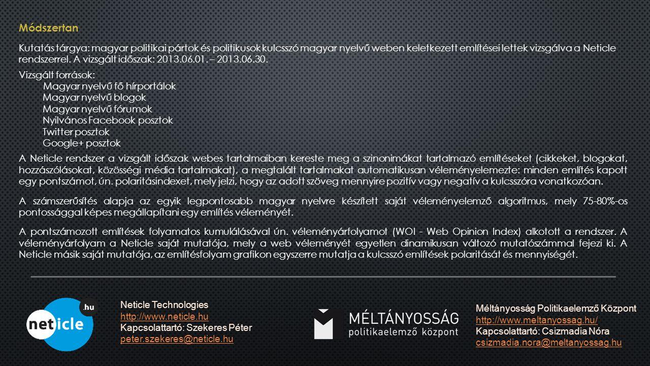 Módszertan Kutatás tárgya: magyar politikai pártok és politikusok kulcsszó magyar nyelvű weben keletkezett említései lettek vizsgálva a Neticle rendszerrel.