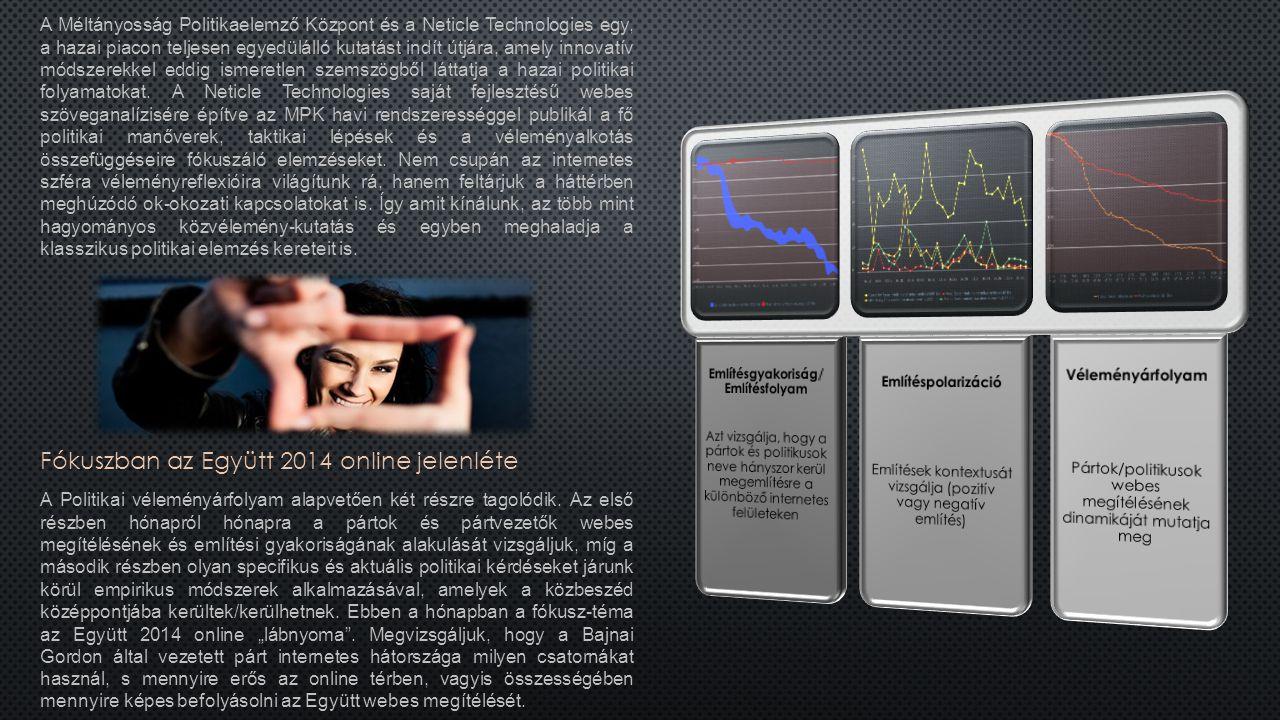 A Méltányosság Politikaelemző Központ és a Neticle Technologies egy, a hazai piacon teljesen egyedülálló kutatást indít útjára, amely innovatív módszerekkel eddig ismeretlen szemszögből láttatja a hazai politikai folyamatokat.