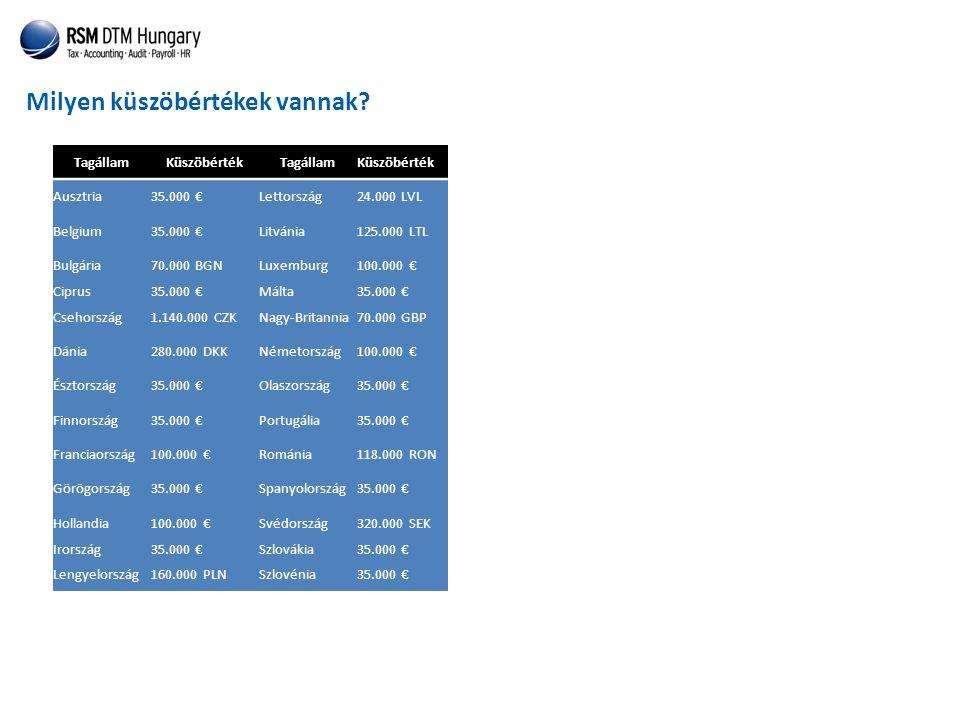 Milyen küszöbértékek vannak? TagállamKüszöbértékTagállamKüszöbérték Ausztria35.000 €Lettország24.000 LVL Belgium35.000 €Litvánia125.000 LTL Bulgária70
