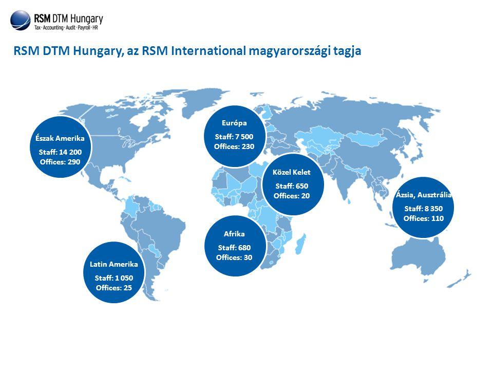 RSM DTM Hungary, az RSM International magyarországi tagja Észak Amerika Staff: 14 200 Offices: 290 Latin Amerika Staff: 1 050 Offices: 25 Ázsia, Ausztrália Staff: 8 350 Offices: 110 Európa Staff: 7 500 Offices: 230 Afrika Staff: 680 Offices: 30 Közel Kelet Staff: 650 Offices: 20