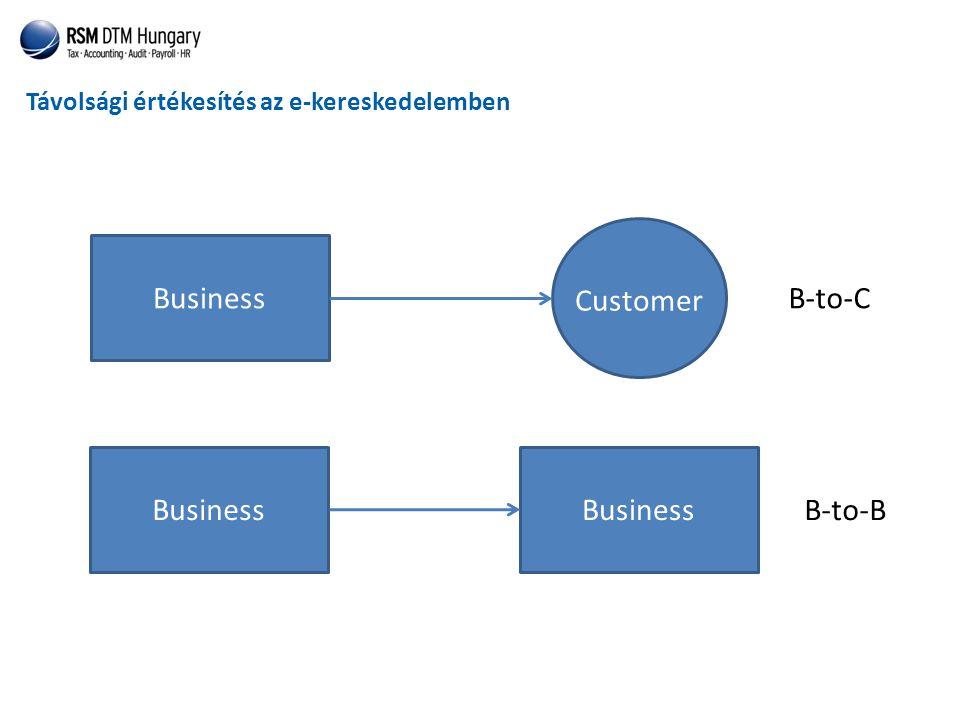 Távolsági értékesítés az e-kereskedelemben Business Customer Business B-to-C B-to-B
