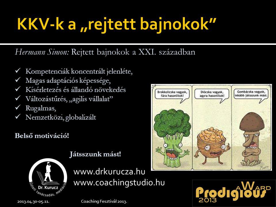 2013.04.30-05.11.Coaching Fesztivál 2013. www.drkurucza.hu www.coachingstudio.hu Hermann Simon: Rejtett bajnokok a XXI. században  Kompetenciák konce
