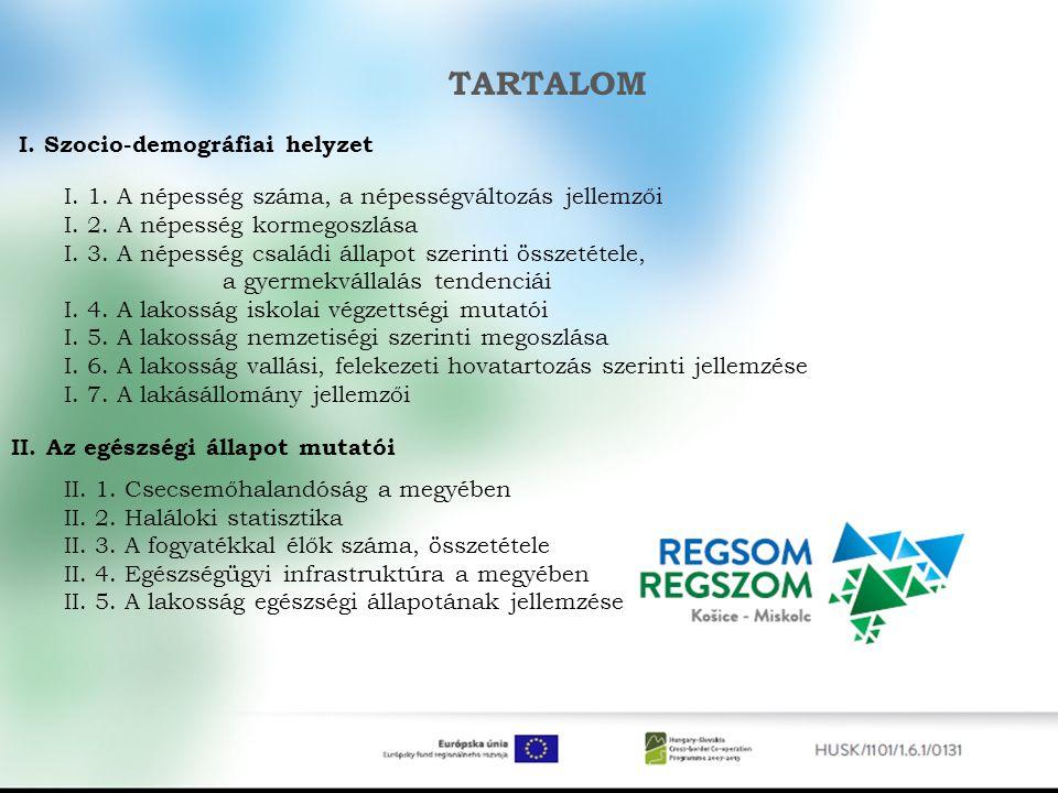 TARTALOM I.Szocio-demográfiai helyzet I. 1. A népesség száma, a népességváltozás jellemzői I.