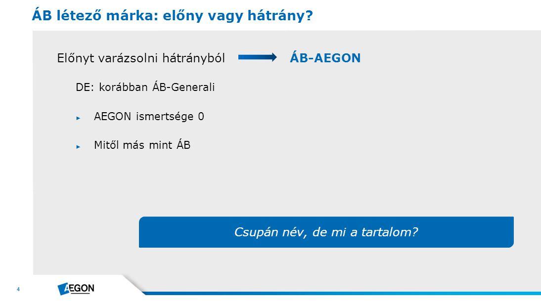 4 Előnyt varázsolni hátránybólÁB-AEGON DE: korábban ÁB-Generali ► AEGON ismertsége 0 ► Mitől más mint ÁB ÁB létező márka: előny vagy hátrány? Csupán n