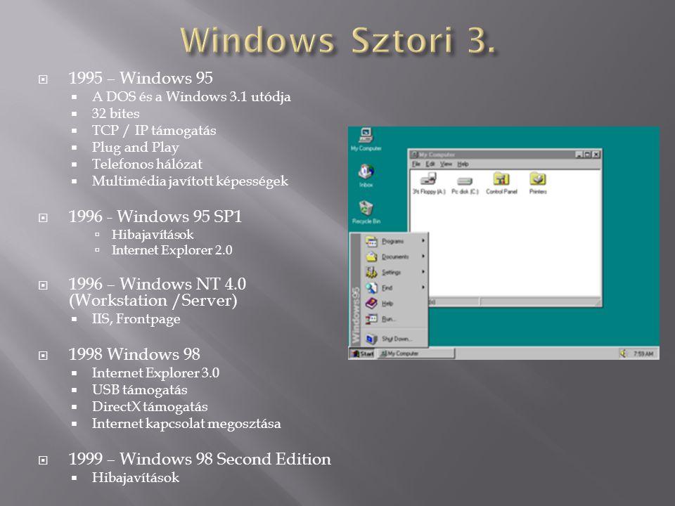  1995 – Windows 95  A DOS és a Windows 3.1 utódja  32 bites  TCP / IP támogatás  Plug and Play  Telefonos hálózat  Multimédia javított képesség