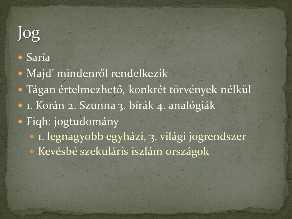  Saría  Majd' mindenről rendelkezik  Tágan értelmezhető, konkrét törvények nélkül  1. Korán 2. Szunna 3. bírák 4. analógiák  Fiqh: jogtudomány 