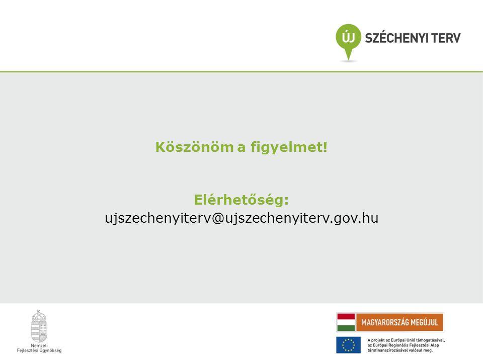 Köszönöm a figyelmet! Elérhetőség: ujszechenyiterv@ujszechenyiterv.gov.hu