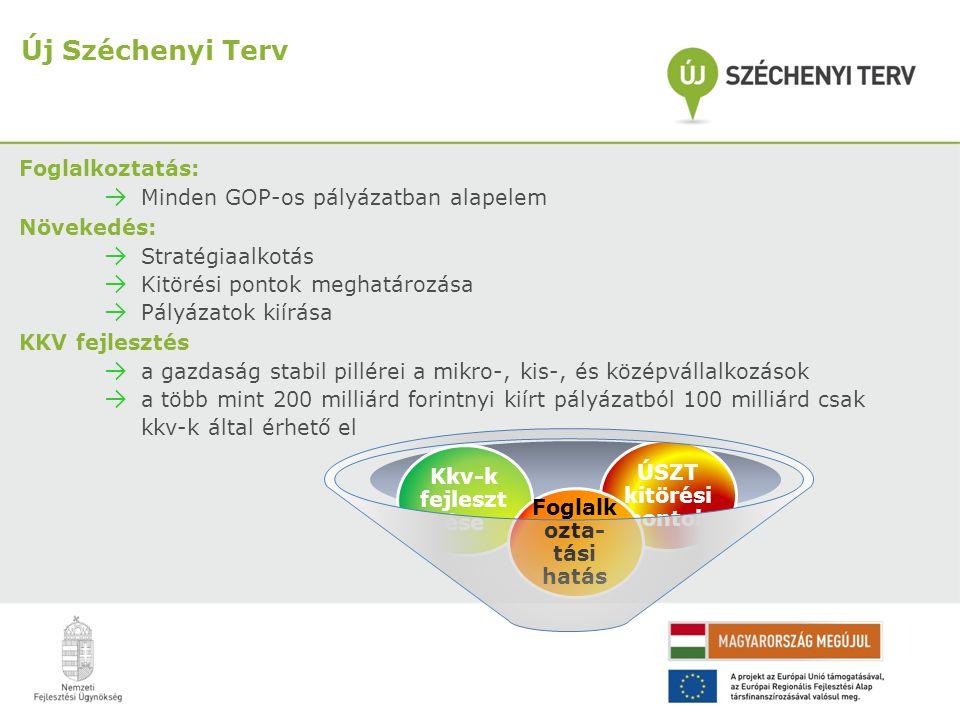 Új Széchenyi Terv Foglalkoztatás: → Minden GOP-os pályázatban alapelem Növekedés: → Stratégiaalkotás → Kitörési pontok meghatározása → Pályázatok kiír