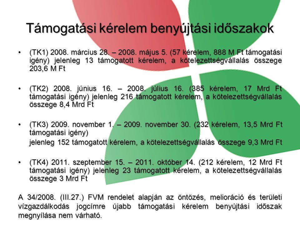Támogatási kérelem benyújtási időszakok •(TK1) 2008.