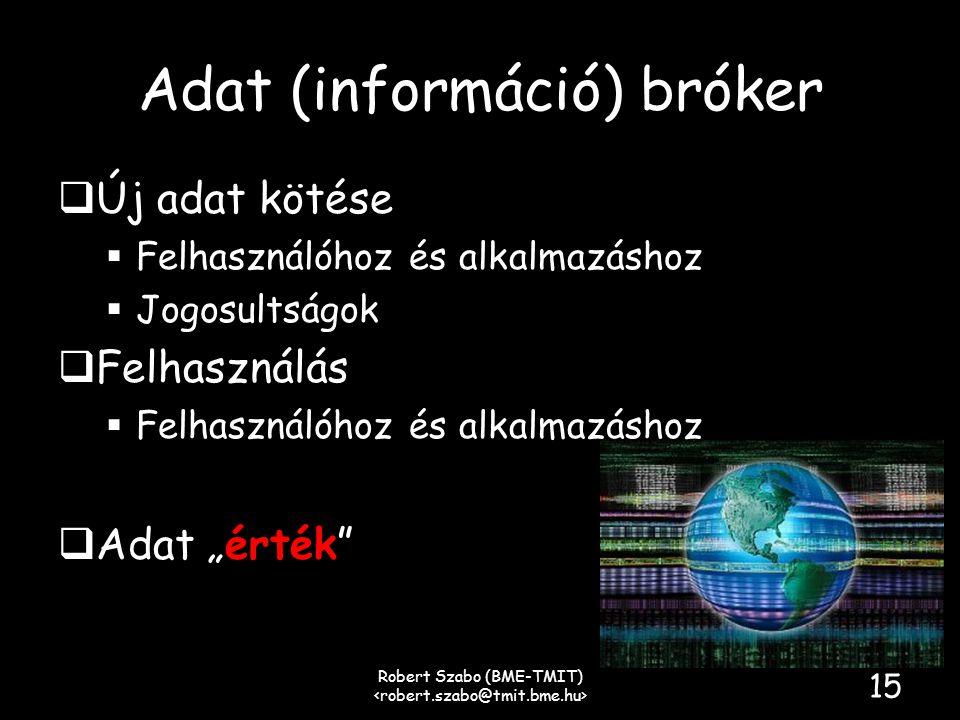 """Adat (információ) bróker  Új adat kötése  Felhasználóhoz és alkalmazáshoz  Jogosultságok  Felhasználás  Felhasználóhoz és alkalmazáshoz  Adat """"érték Robert Szabo (BME-TMIT) 15"""