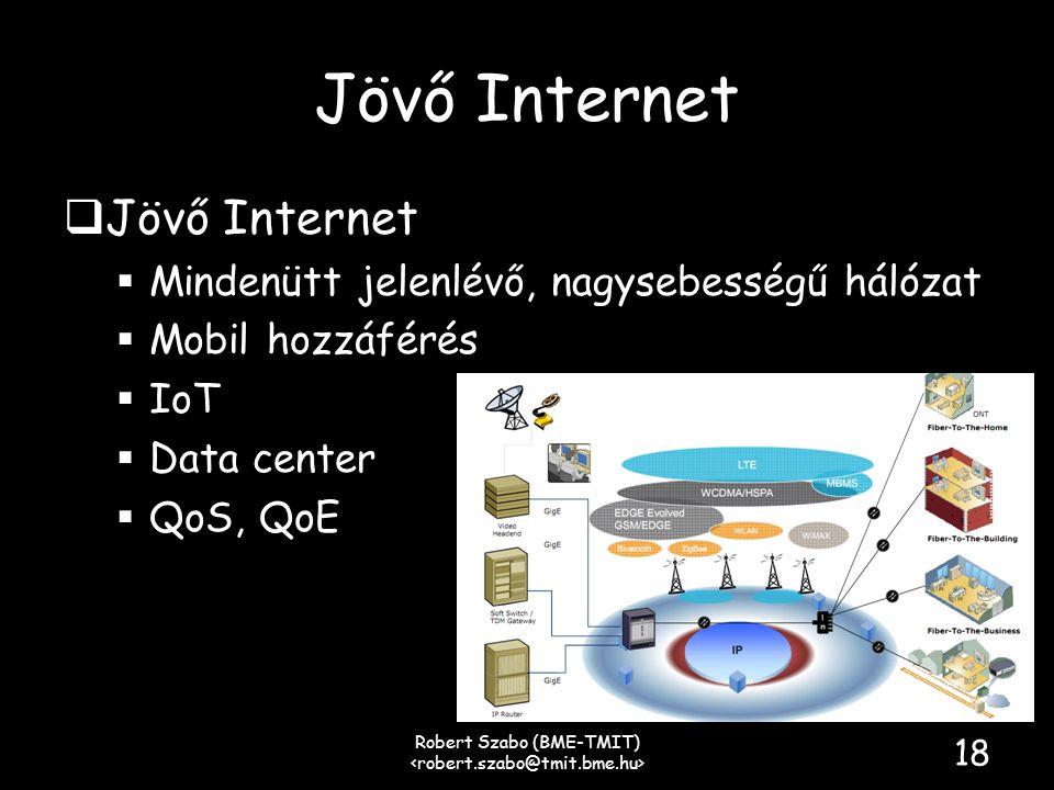 Jövő Internet  Jövő Internet  Mindenütt jelenlévő, nagysebességű hálózat  Mobil hozzáférés  IoT  Data center  QoS, QoE Robert Szabo (BME-TMIT) 18