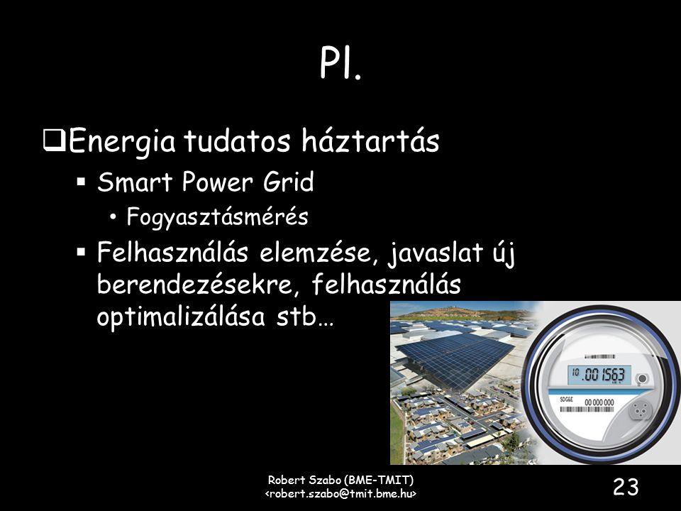 Pl.  Energia tudatos háztartás  Smart Power Grid • Fogyasztásmérés  Felhasználás elemzése, javaslat új berendezésekre, felhasználás optimalizálása