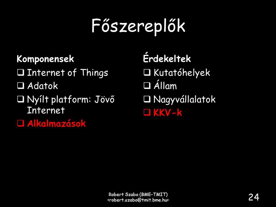 Főszereplők Komponensek  Internet of Things  Adatok  Nyílt platform: Jövő Internet  Alkalmazások Érdekeltek  Kutatóhelyek  Állam  Nagyvállalatok  KKV-k Robert Szabo (BME-TMIT) 24