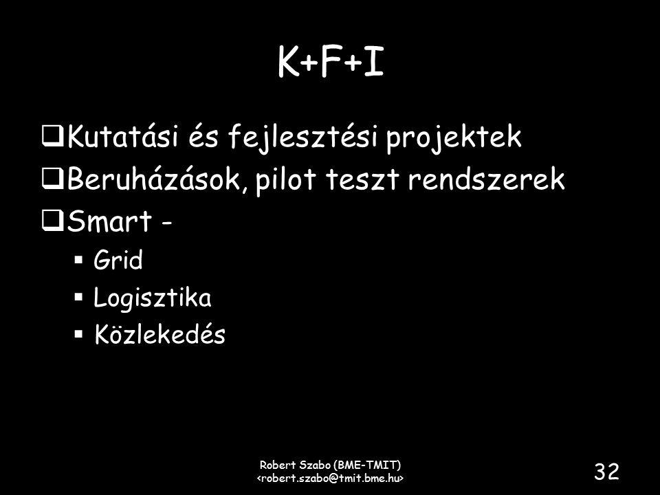 K+F+I  Kutatási és fejlesztési projektek  Beruházások, pilot teszt rendszerek  Smart -  Grid  Logisztika  Közlekedés Robert Szabo (BME-TMIT) 32