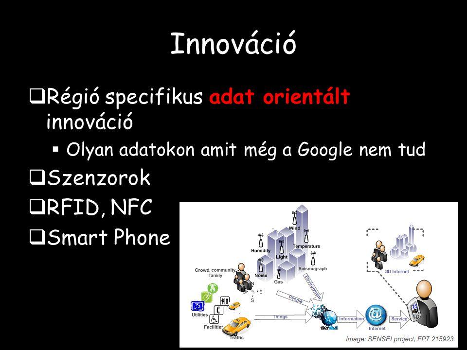 Innováció  Régió specifikus adat orientált innováció  Olyan adatokon amit még a Google nem tud  Szenzorok  RFID, NFC  Smart Phone Robert Szabo (BME-TMIT) 34