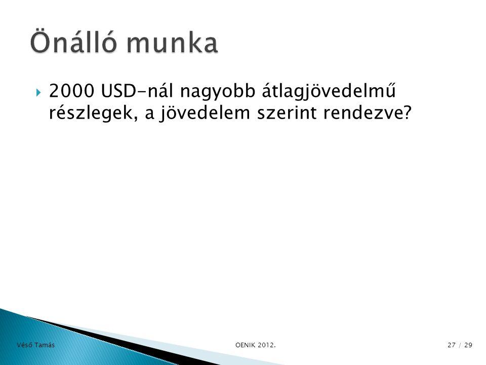  2000 USD-nál nagyobb átlagjövedelmű részlegek, a jövedelem szerint rendezve.