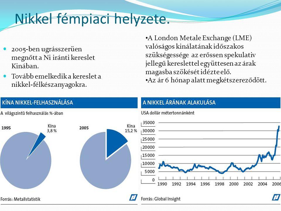  2005-ben ugrásszerüen megnőtt a Ni iránti kereslet Kinában.  Tovább emelkedik a kereslet a nikkel-félkészanyagokra. • A London Metale Exchange (LME