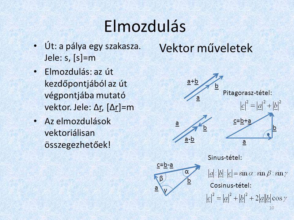 Elmozdulás • Út: a pálya egy szakasza. Jele: s, [s]=m • Elmozdulás: az út kezdőpontjából az út végpontjába mutató vektor. Jele: Δr, [Δr]=m • Az elmozd