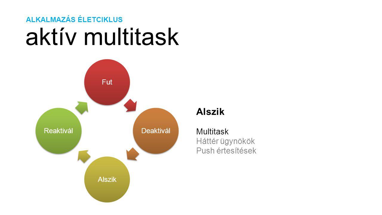 ALKALMAZÁS ÉLETCIKLUS aktív multitask FutDeaktiválAlszikReaktivál Alszik Multitask Háttér ügynökök Push értesítések