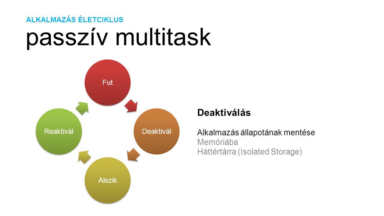 ALKALMAZÁS ÉLETCIKLUS passzív multitask FutDeaktiválAlszikReaktivál Deaktiválás Alkalmazás állapotának mentése Memóriába Háttértárra (Isolated Storage