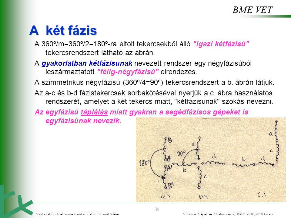 BME VET 10 A két fázis A 360º/m=360º/2=180º-ra eltolt tekercsekből álló