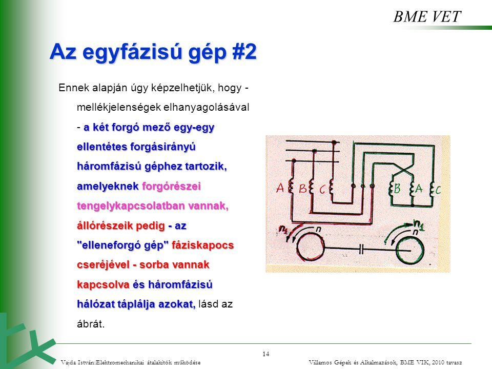 BME VET 14 Az egyfázisú gép #2 a két forgó mező egy-egy ellentétes forgásirányú háromfázisú géphez tartozik, amelyeknek forgórészei tengelykapcsolatba