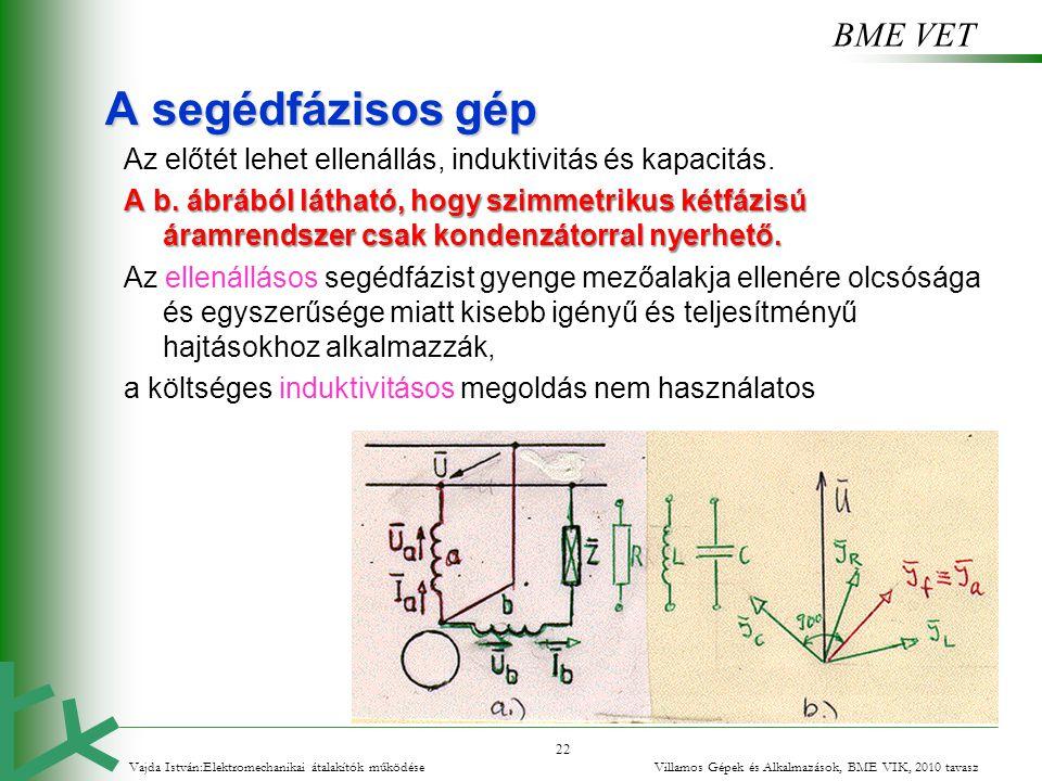 BME VET 22 A segédfázisos gép Az előtét lehet ellenállás, induktivitás és kapacitás. A b. ábrából látható, hogy szimmetrikus kétfázisú áramrendszer cs