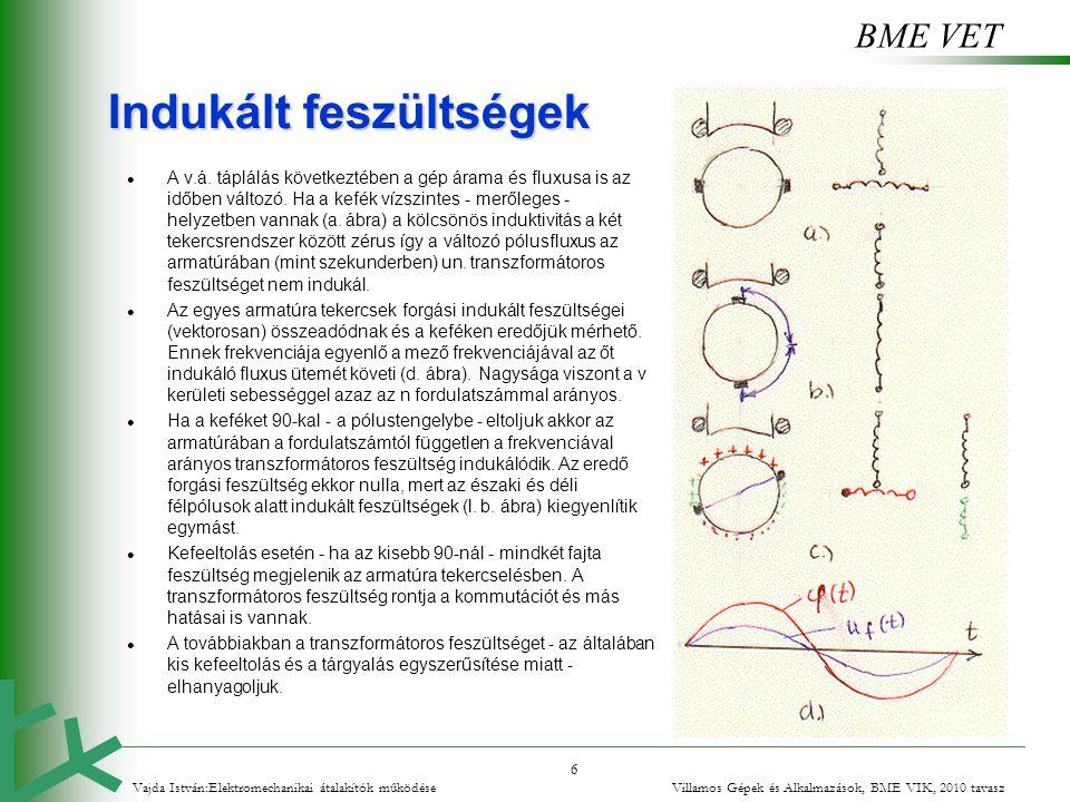 BME VET 6 Indukált feszültségek l A v.á. táplálás következtében a gép árama és fluxusa is az időben változó. Ha a kefék vízszintes - merőleges - helyz