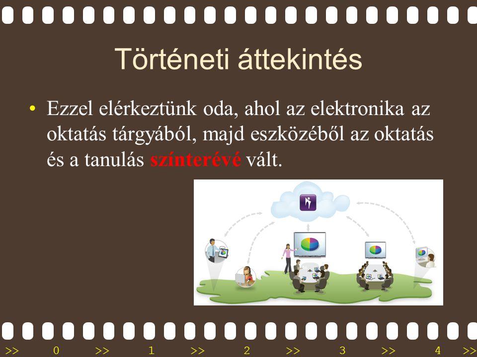 >>0 >>1 >> 2 >> 3 >> 4 >> Történeti áttekintés •A digitális adat-, hang- és képrögzítés, valamint a szélessávú adatátvitel segítségével az Interneten bármilyen tananyagot, bárki számára, bárhol és bármikor hozzáférhetővé lehet tenni reális idő alatt.