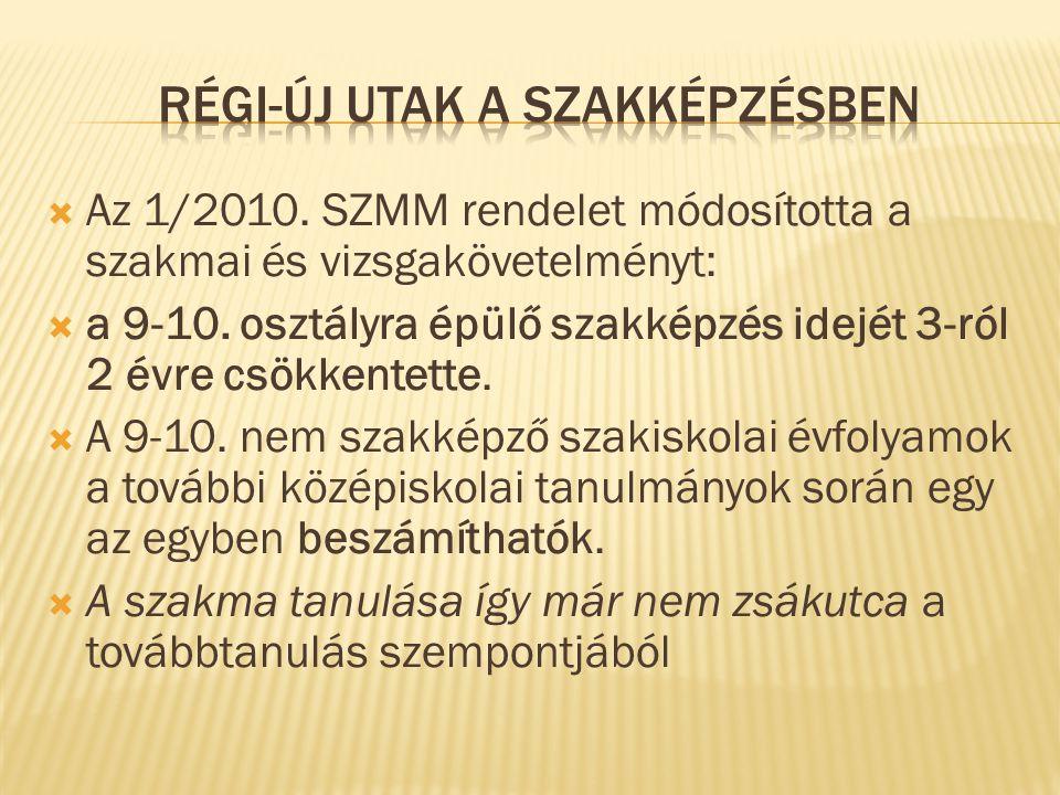  Az 1/2010. SZMM rendelet módosította a szakmai és vizsgakövetelményt:  a 9-10.